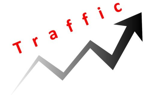 Increased traffic from banner ads