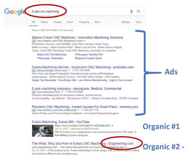 20170831 5-Axis Organic Search Results.jpg