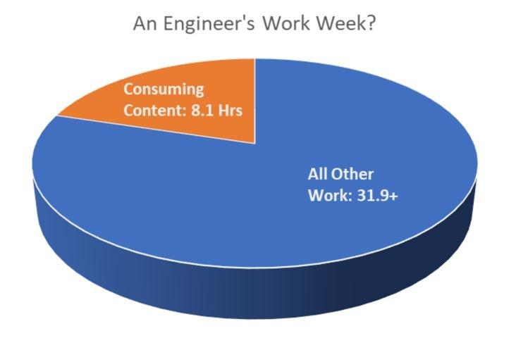 20170914 An Engineers work week.jpg