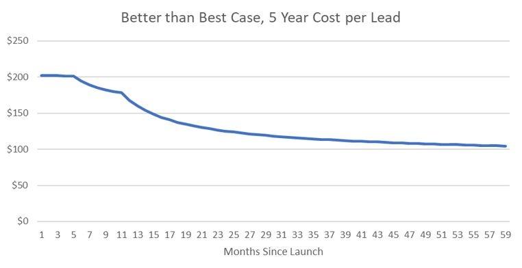 Blog  Image 20171219 Better Than Best Case CPL.jpg