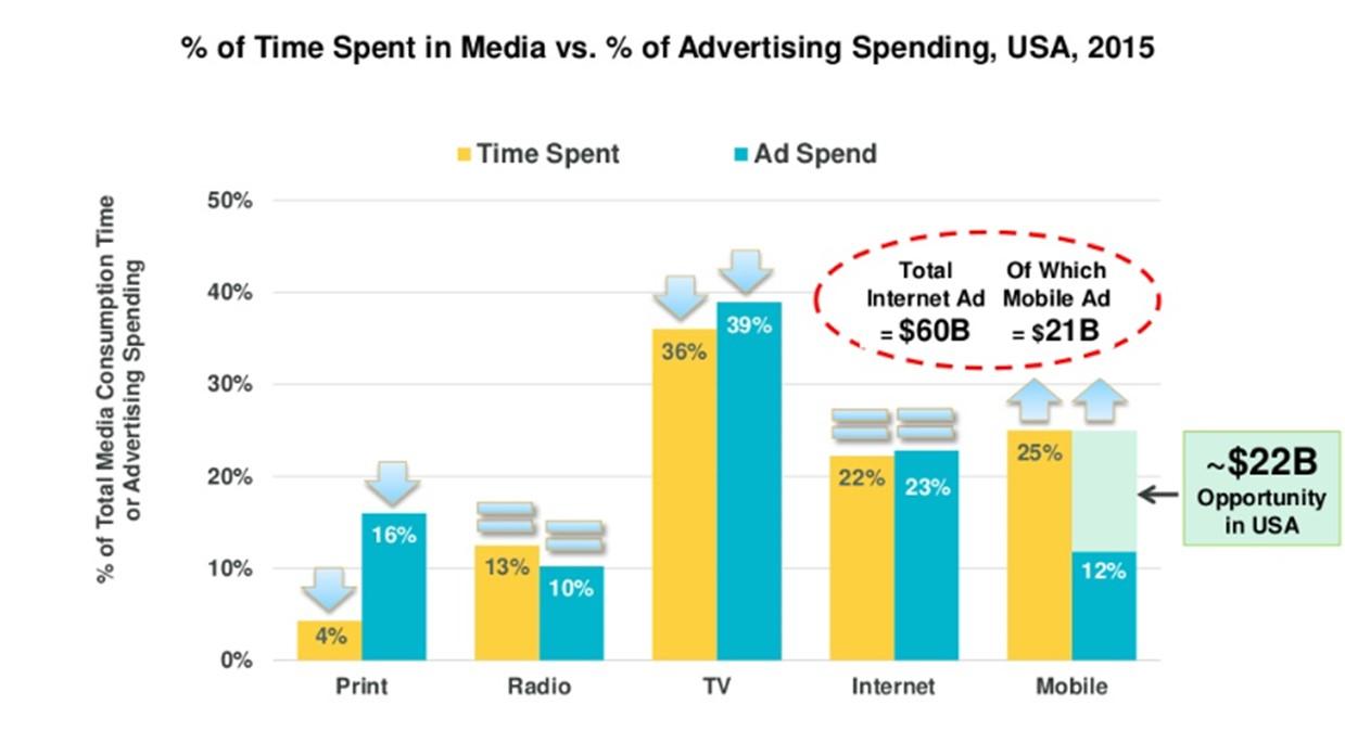 Blog Image Mobile Gap.jpg