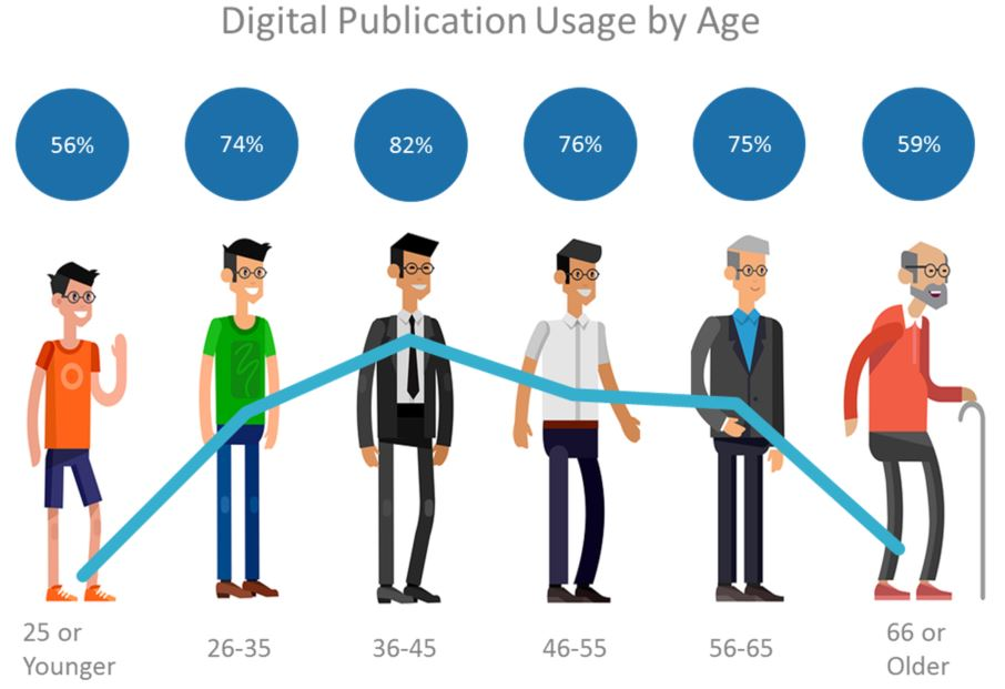 Blog Image Print by Age.jpg