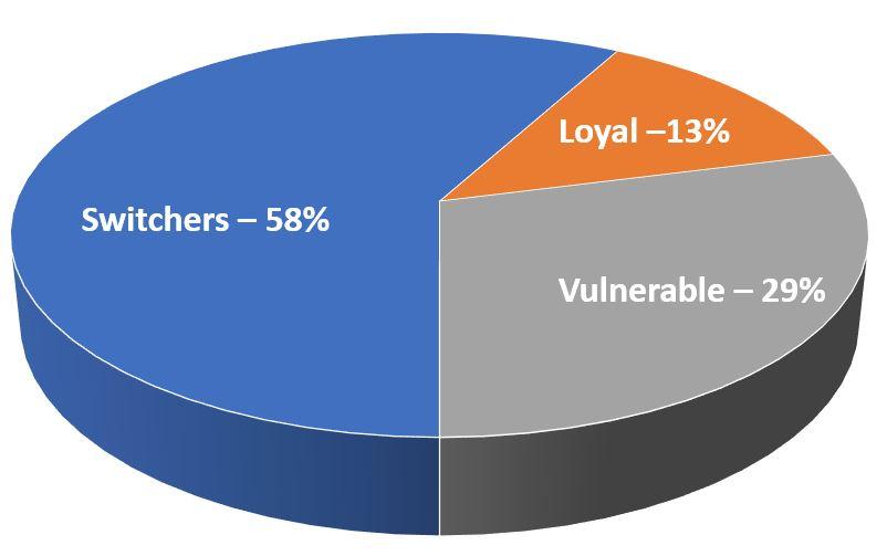 Blog Post 20170315 - Switcher, Loyal, Vulnerable.jpg