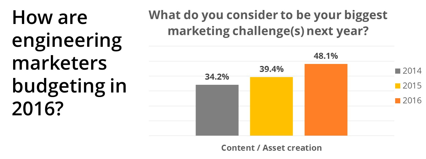 2016_marketing_to_engineering_challenges.jpg