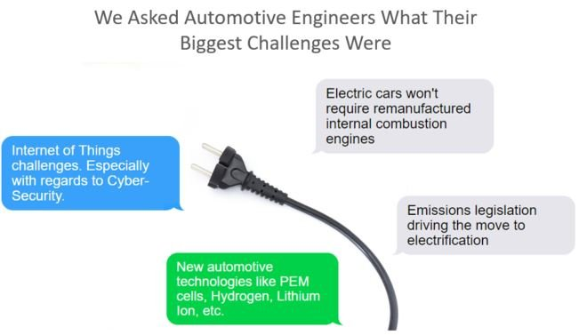 Blog 20171109 Automotive Engineers Challenges.jpg